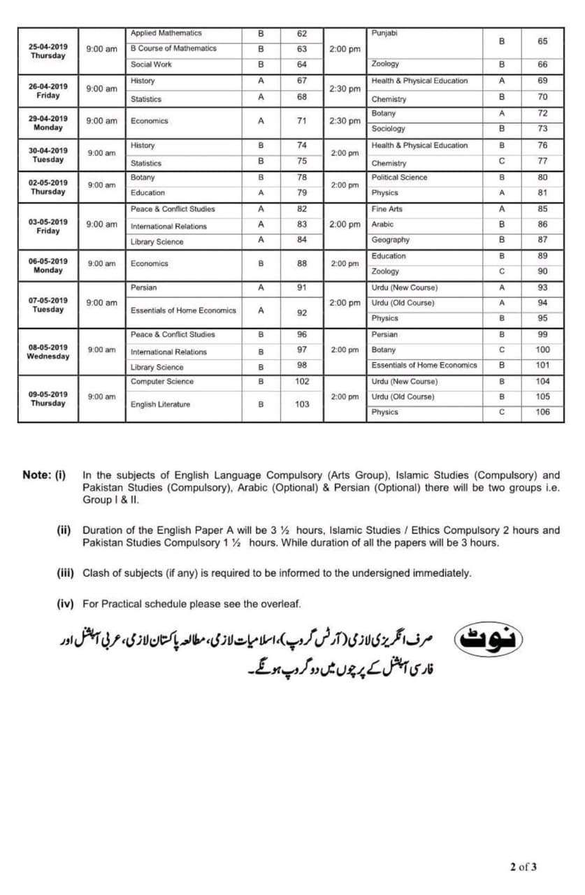 University of Sargodha Revised B A BSc Date Sheet 2019 -