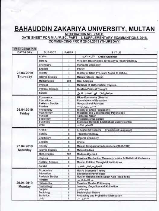BZU Date Sheet for MA/MSc Part-1 Supplementary Examination 2018 -