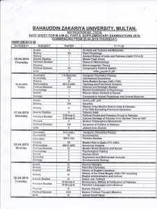 Page 1 BZU MA MSc Part 2 Supplementary Examination Date Sheet