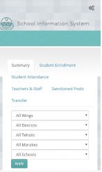 E-Transfer List of Teachers Applied for other School