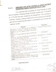 E-Transfer Schedule by School Education Department