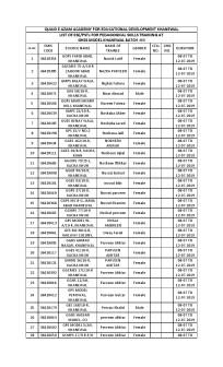 Khanewal P.T list