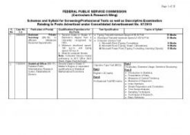 FPSC Schemes of TEST SYLLABUS Advertisement 07/ 2019