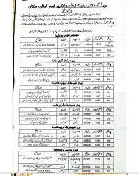 BISE Multan Result Announcement Details