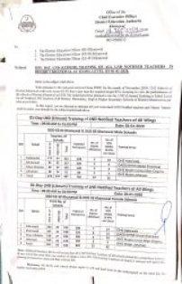 LND litnum criteria LND LitNum Training of One Day for LND Teachers in SED