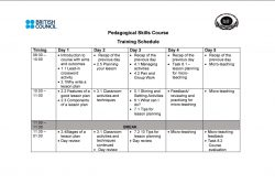 Updated Pedagogical Training Schedule for 05 days
