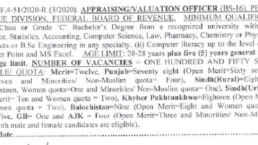 157 Appraising Officer Jobs
