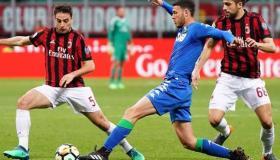 ملخص مباراة ميلان وساسولو اليوم الأحد 15-12-2019 | الدوري الإيطالي