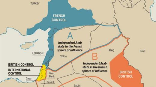 اتفاقية سايكس بيكو وتمزيق الدولة العثمانية