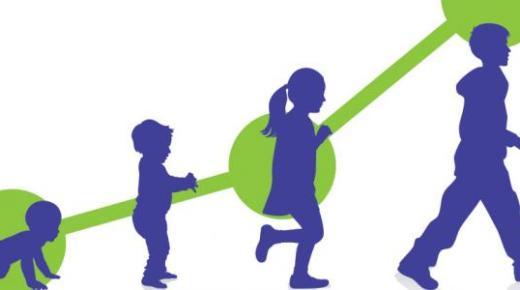 أهمية دراسة علم نفس النمو