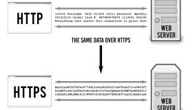 ما هو بروتوكول HTTPS ؟