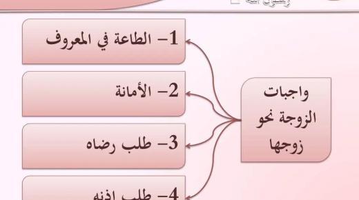 ما هي واجبات الزوج تجاه زوجته ؟