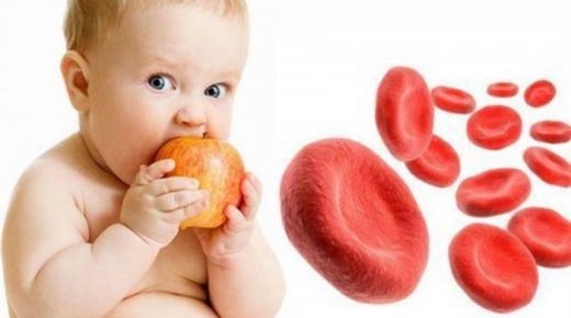 ما هي أعراض الأنيميا عند الأطفال ؟