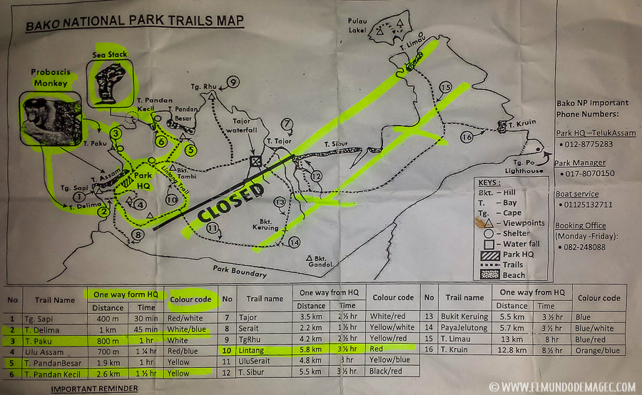 Parque Nacional de Bako - Mapa de Senderos