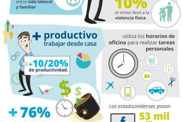 """""""La revolución del trabajo 3.0"""""""