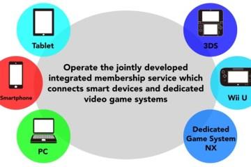 Nintendo comparte más detalles de su próximo servicio de membresía