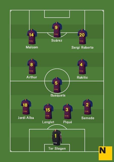 Aposta Alineació Barça Betis Lliga 2018 19