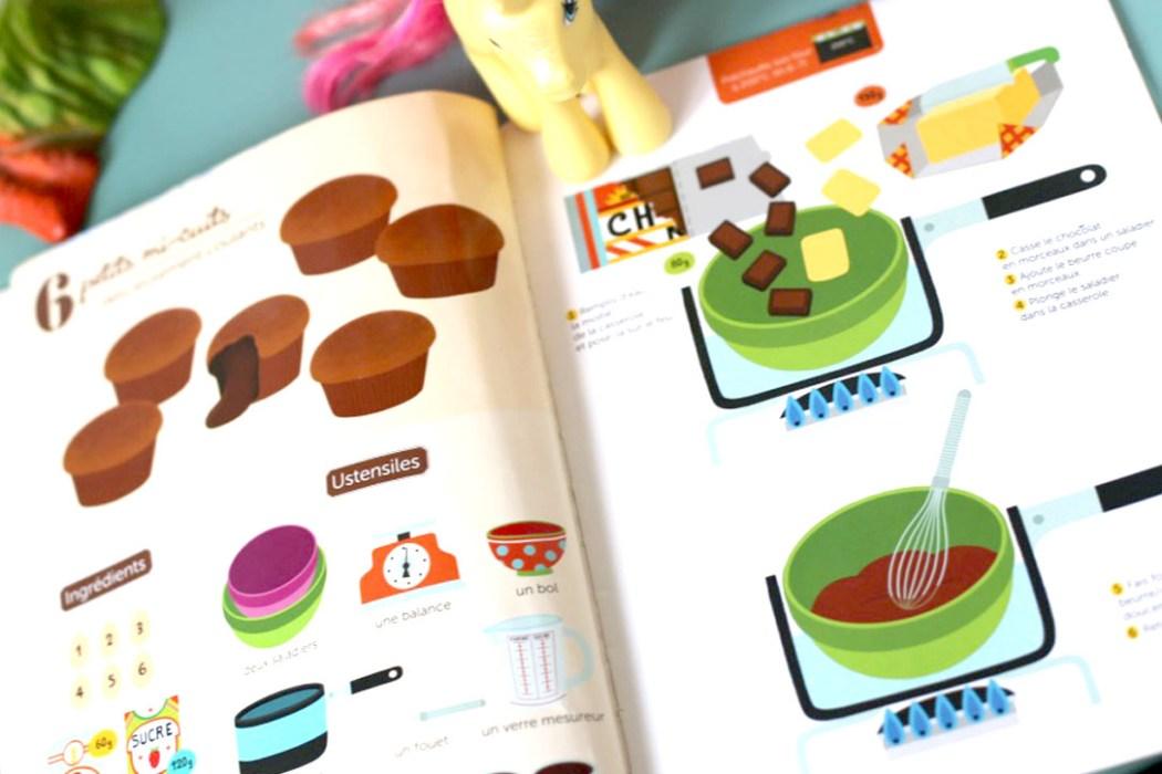 160518 chocolat2 La petite ronde des livres #2