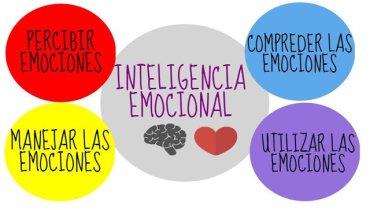EDUCACIÓN EMOCIONAL CURSO 18-19