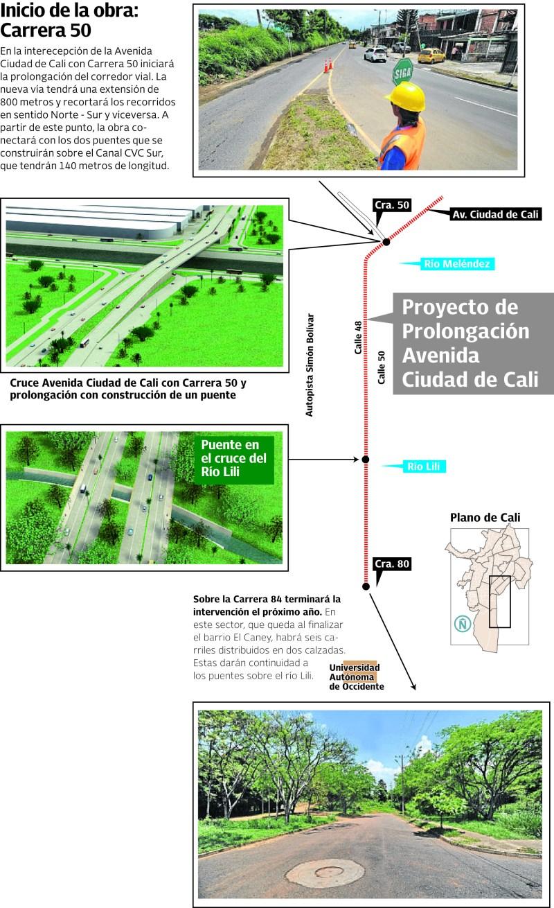 Prolongación de Avenida Ciudad de Cali debe estar lista en un año