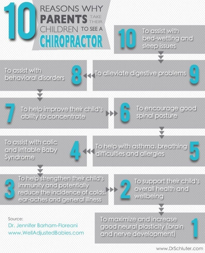 blog infographic of reasons to see a chiropractor