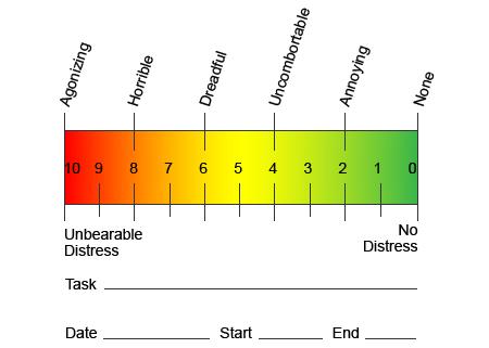 VAS Scale for Pain Diagram | El Paso, TX Chiropractor