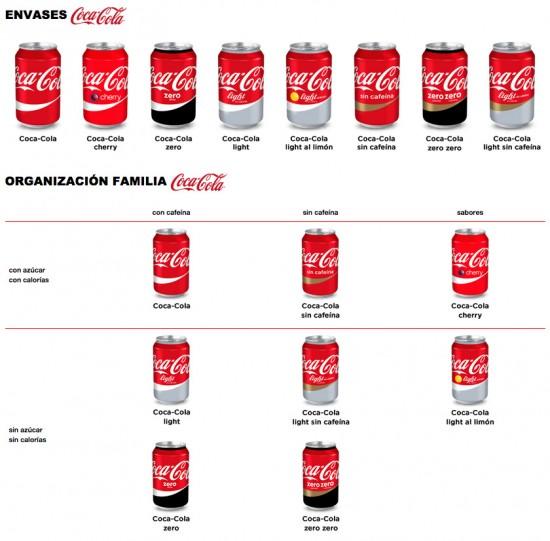 coca-cola-lata-espana-3