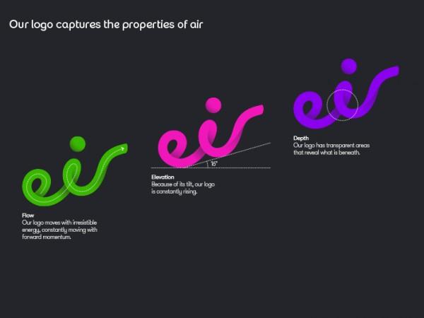 eir_logo_propiedades