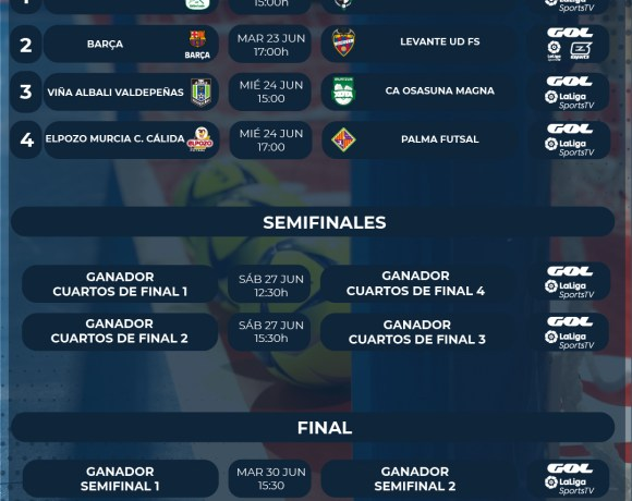 HORARIOS| ElPozo Murcia Costa Cálida debutará miércoles 24 de Junio a las 17 horas