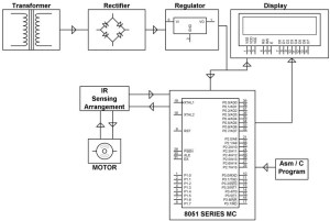 Introduction to Digital Tachometer Circuit Working with 8051 and Types