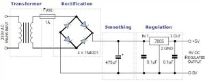 Bridge Rectifier Circuit Theory with Working Operation