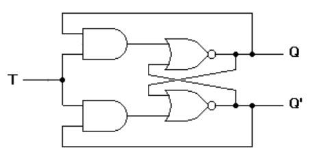 T Flip Flop Circuit