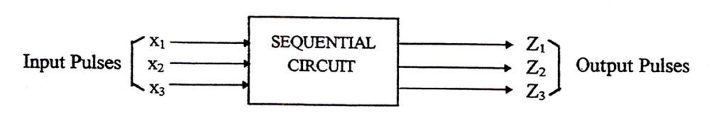 UnClocked Sequential