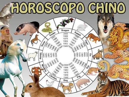 Zodiaco-Chino2_435x326