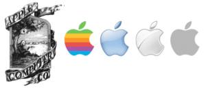 evolucion appel