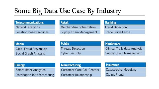 big-data-analytics-with-apache-hadoop-11-638