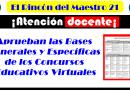 ¡Atención Docente! Aprueban las Bases Generales y Específicas de los Concursos Educativos Virtuales.