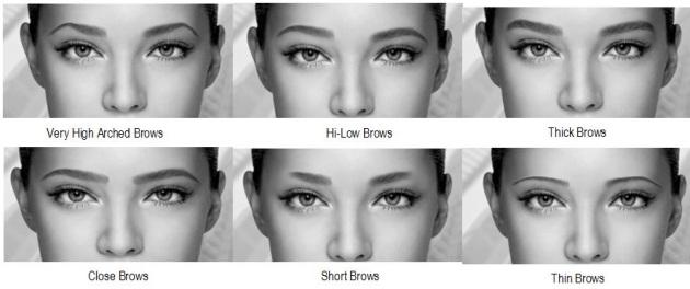 """Résultat de recherche d'images pour """"sourcils forme"""""""