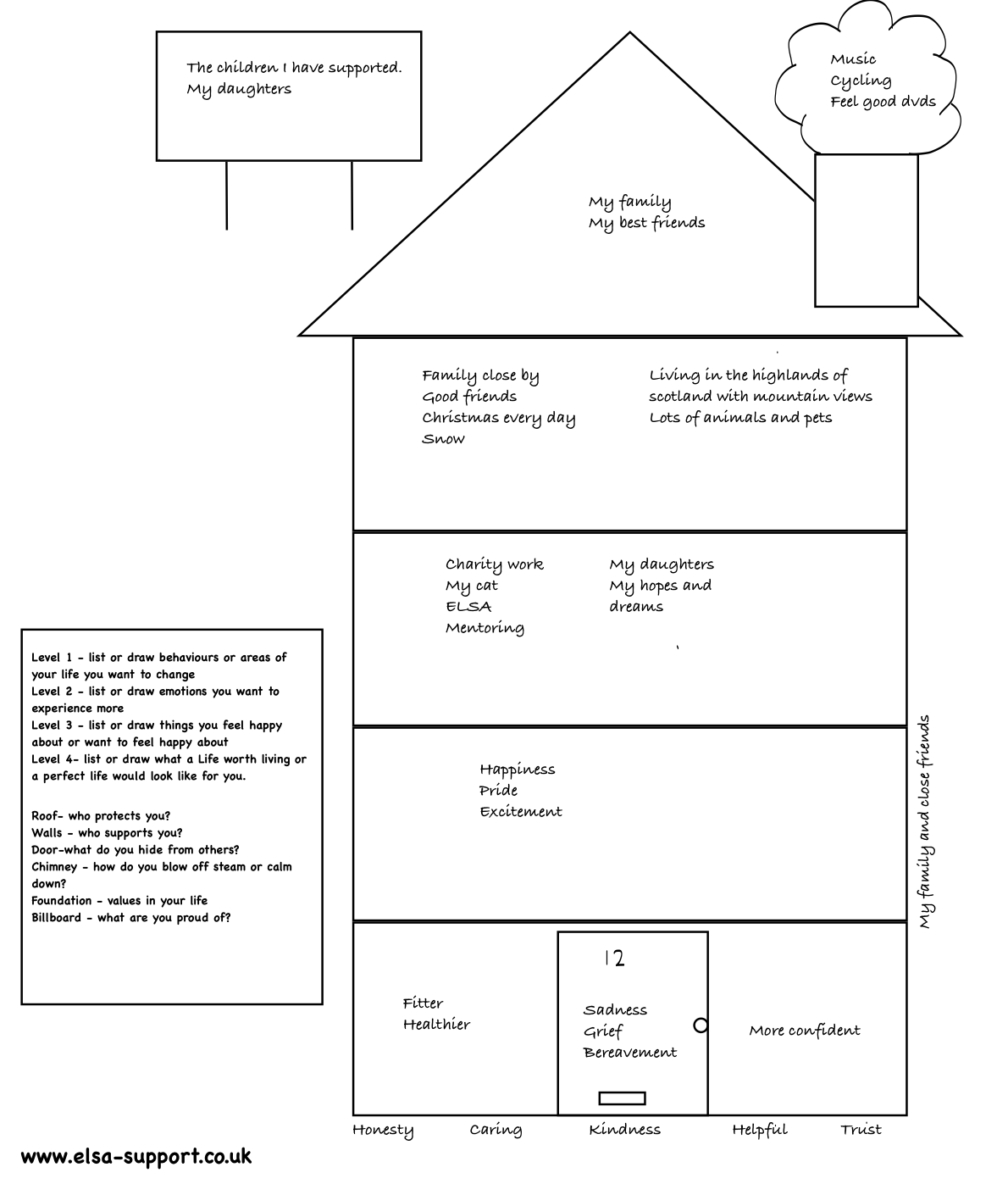 Value Worksheet Therapy System
