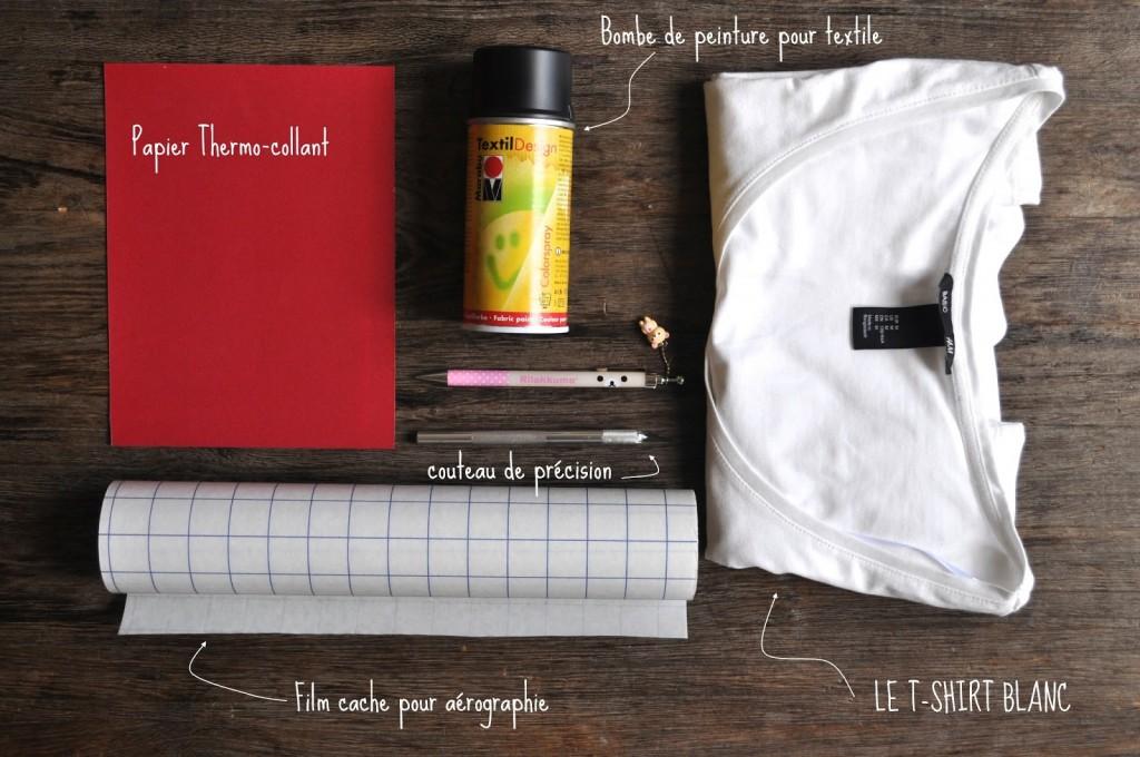 Le t-shirt façon Prada, par Elsamuse