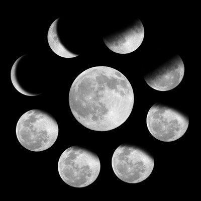 Las Ocho Fases Lunares.