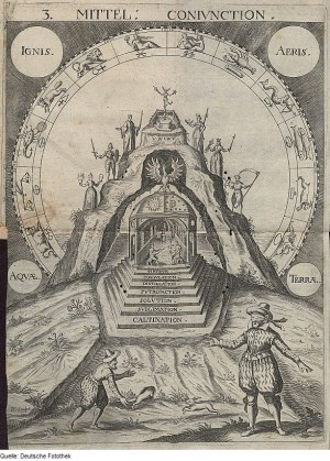 heosophie_^_Alchemie_^_Judentum_^_Kabbala