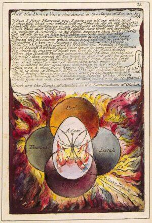 Los Libros Proféticos de William Blake