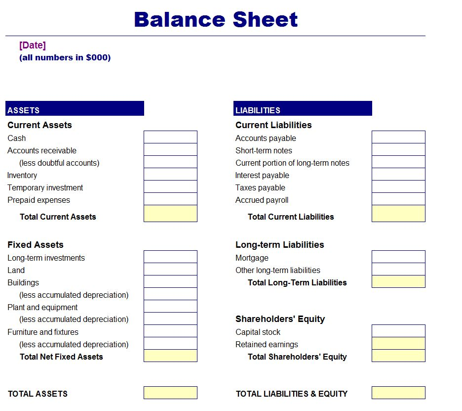 5+ Blank Balance Sheet Templates- Free Download!!