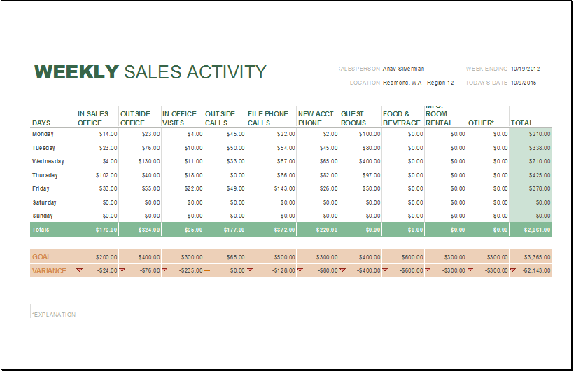 Wonderful Elsevier Social Sciences Inside Monthly Sales Report Spreadsheet