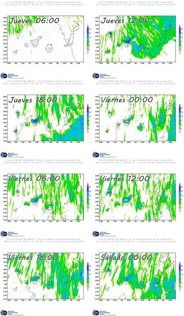 modelos de lluvias