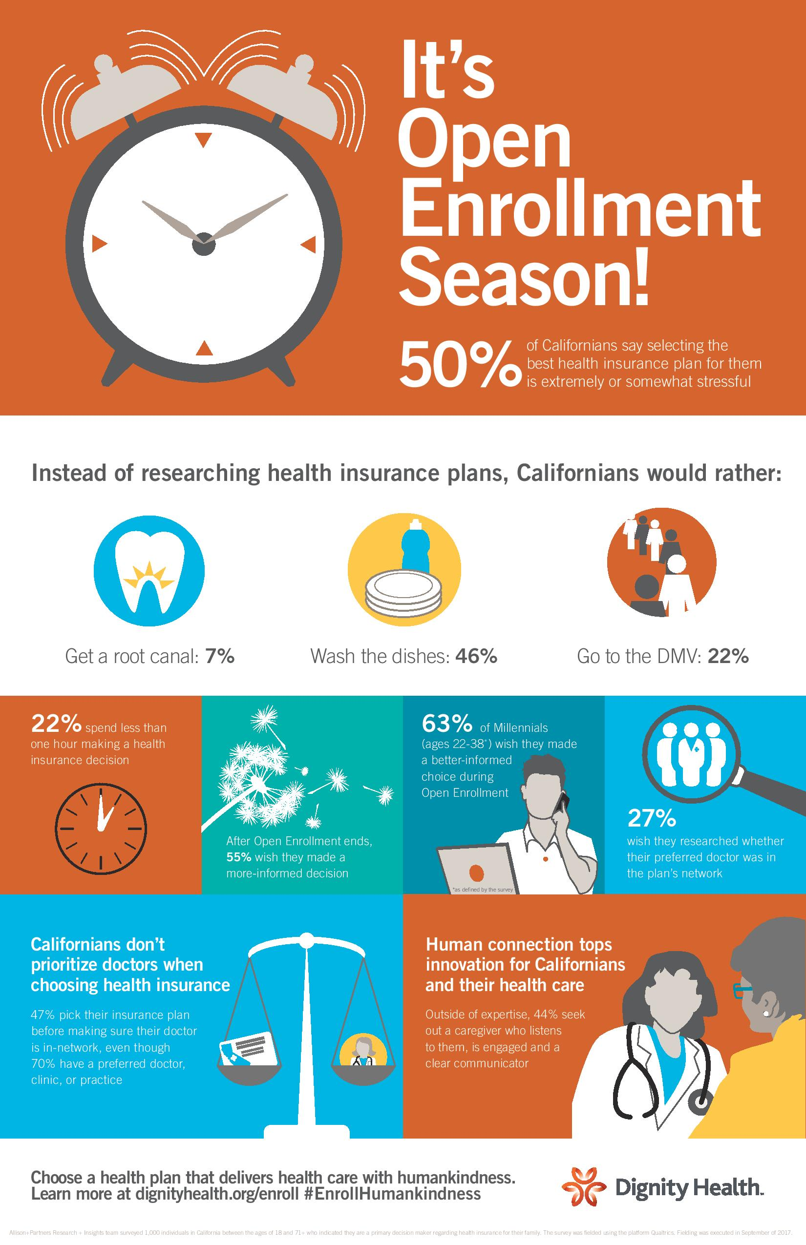 Dignity_Health_infographic
