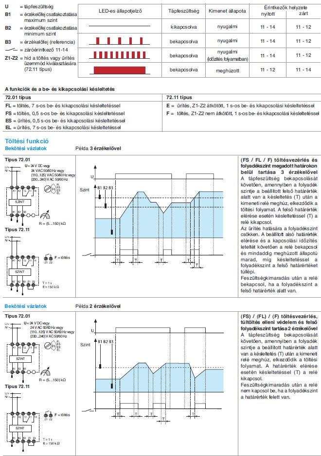 Működési módok - Finder 72.01 és 72.11 folyadékszint-figyelő relék - Töltési funkció - bekötési vázlatok