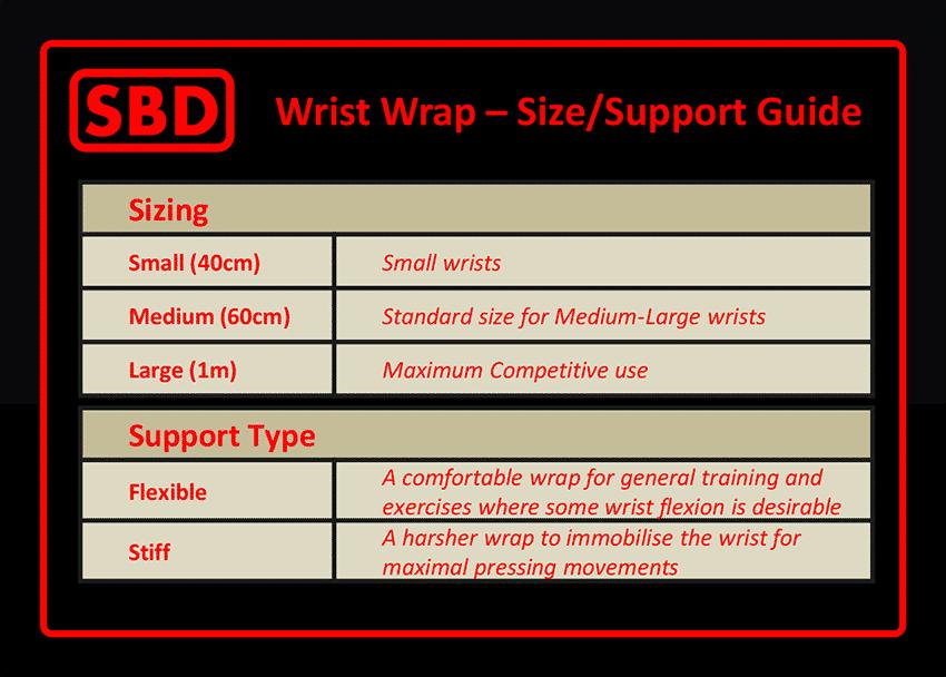 Wrist Wrap Size Support Chart
