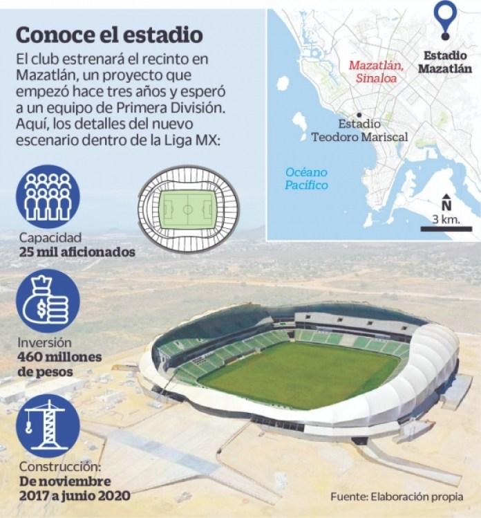 Liga MX: Conoce el nuevo estadio del Mazatlán FC